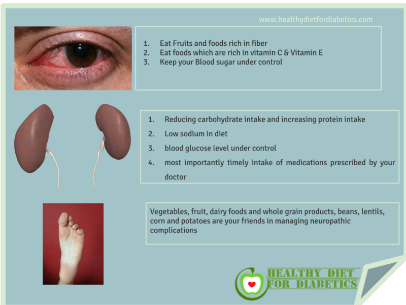 associated complications diabetes type 2