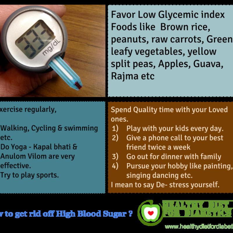 Wonderful Diet for High Blood Sugar Levels