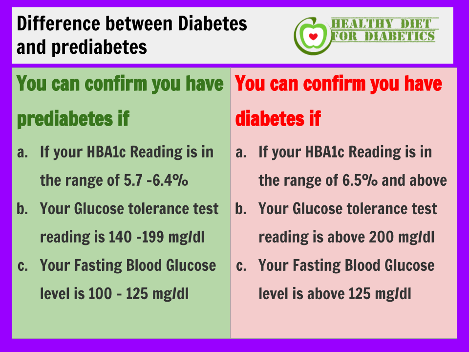 What Exactly Is The Difference Between Diabetes And