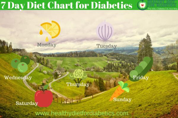 diet chart for diabetic patients